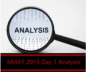 NMAT 2015 Exam Analysis