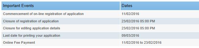 Online Application Dates CET