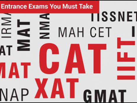 CATKING mba entrance exam 2020